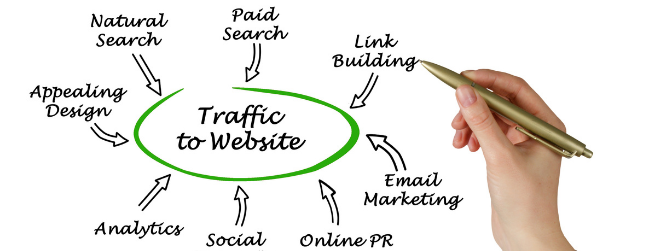 15-ideas-for-driving-more-qualified-traffic-to-your-website